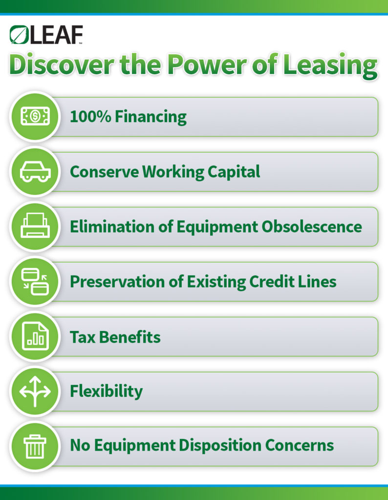 The Power of Leasing